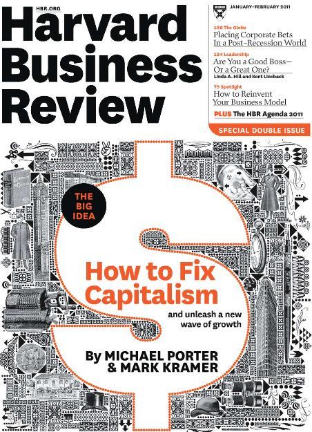 Harvard Business Review /ハーバード・ビジネス・レビュー (英語洋雑誌・定期購読3320円6冊)