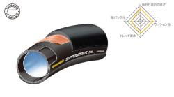 CONTINENTAL GRANDPRIX4000(グランプリ4000) チューブラータイヤ