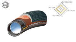 CONTINENTAL GATORSKIN(グランプリ ガトースキン) チューブラータイヤ