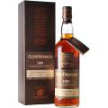 GlenDronach 1995/19yo/55.4%