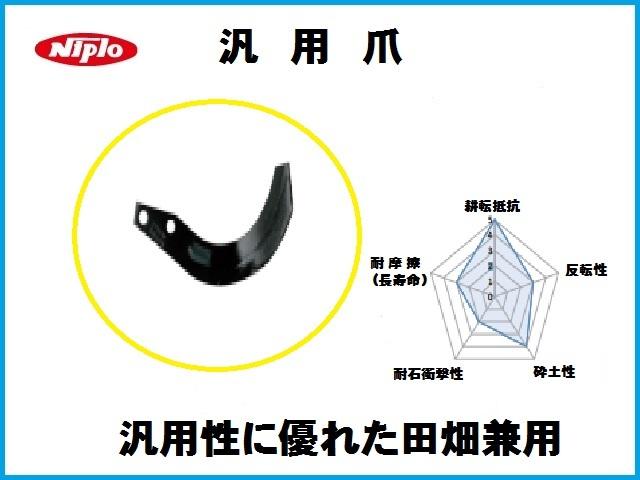 ニプロ純正爪  汎用爪 フランジ爪