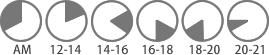 午前、12時~14時、14時~16時、16~18時、18~20時、20~21時でお届け時間をご指定いただけます。