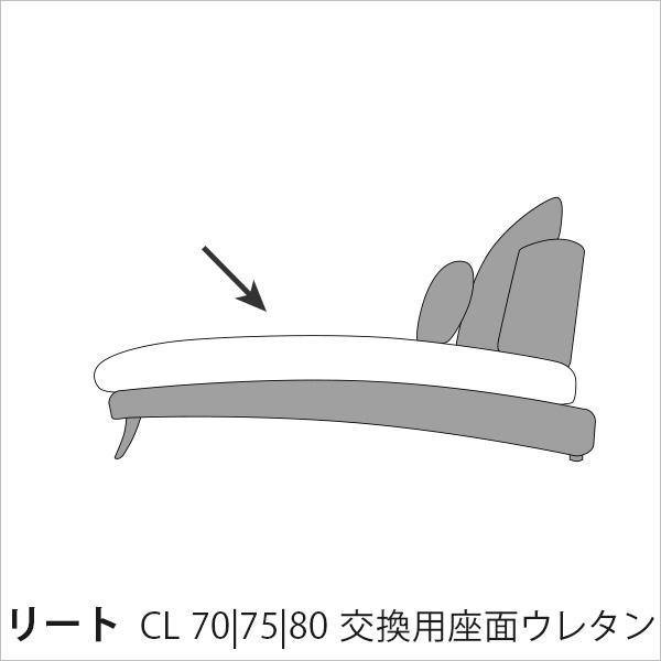 交換用高密度ウレタン LIED リート シェーズロング(CL)用  カバー無し 【送料無料/通常宅配便】