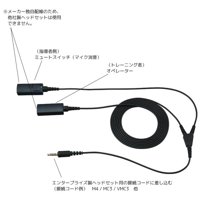 エンタープライズ製 M7 ヘッドセット接続コード(モニタリング用Yコード)