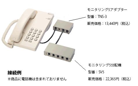 エンタープライズ製 トレーニング用モニタリング5(アダプター・分配機セット商品)