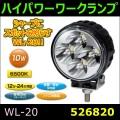 【ワークランプ】WL-20 LEDワークランプ スポットタイプ