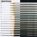 カランダッシュ グラフウッド鉛筆