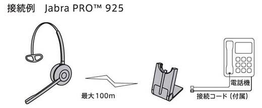 Jabra製ワイヤレスヘッドセットシステム 電話機用ヘッドセット Jabra PRO 925(925-15-508-185)