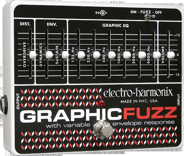 graphic-fuzz