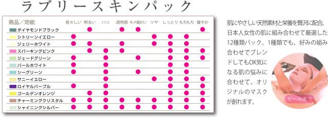 ラブリースキンパック 全12種