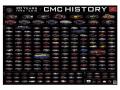 CMC/シーエムシー CMC 20周年ポスター