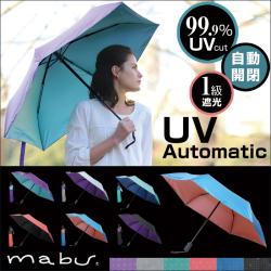 mabu マブ 晴雨兼用自動開閉折りたたみ傘UVオートマチック MBU-EAOの画像