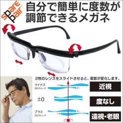 自分で簡単に度数が調節できるメガネ【新聞掲載】の画像