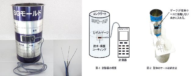 SGモールド 3線リード線1m(膨張コンクリートの膨張試験)