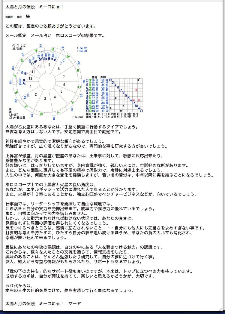 ホロスコープ メール鑑定
