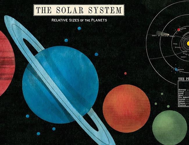 Cavallini & Co. ポスター 太陽系