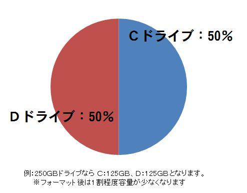 (パソコン 同時購入者様専用)パーテーション分割C:50%、D:50%(hdd-par-01)