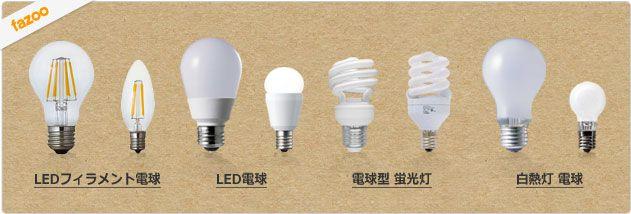 電球の種類(LED、蛍光灯、白熱球)