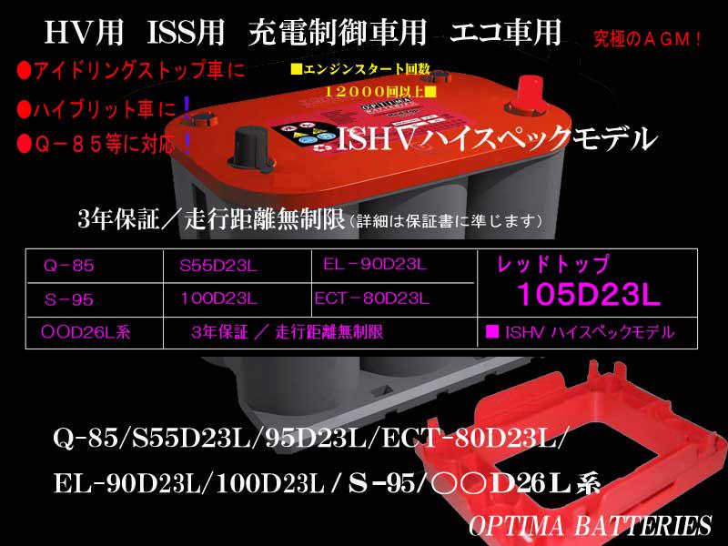 オプティマ レッドトップ 105D23L OPTIMA
