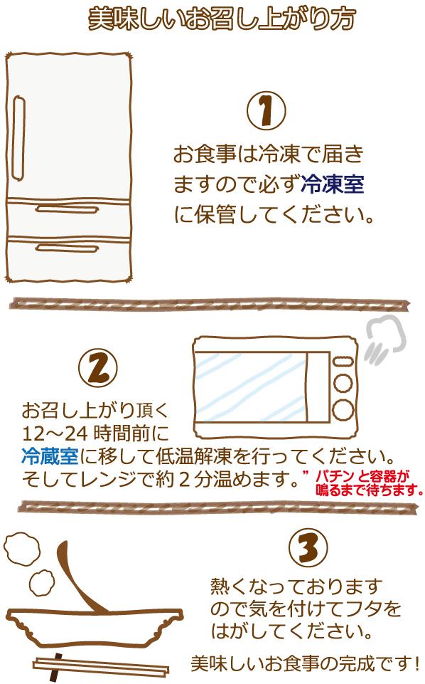 冷凍の状態でお届けします。お召上がる前に低温解凍して美味しくお召し上がりください。