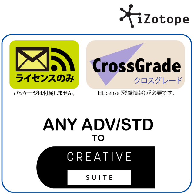 AnySTD/ADV to Creative Suite CROSS