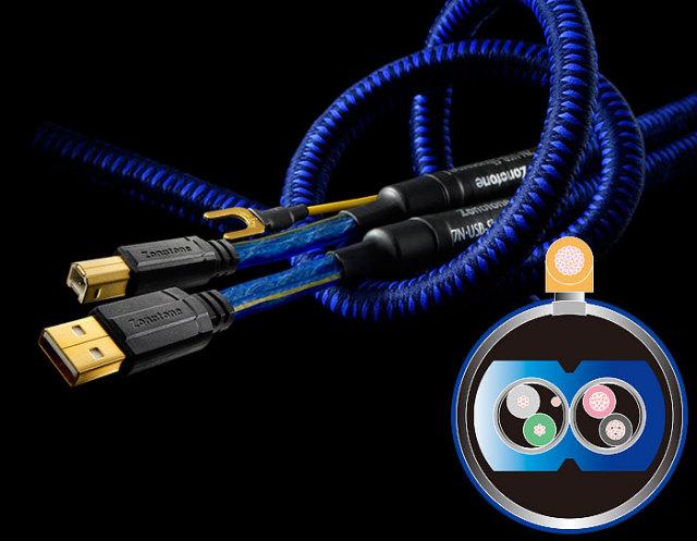 ZONOTONE PCオーディオUSBケーブル 7N USB-Shupreme 1/2.0(2.0m)