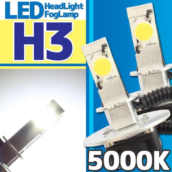 CREE社製 LEDヘッドライト フォグランプ H3 5000k