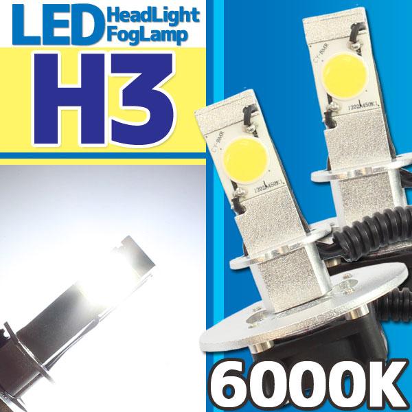 CREE社製 LEDヘッドライト フォグランプ H3 6000k