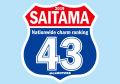 頑張れ埼玉! SAITAMA 魅力度ランキング43位サインステッカー シロウトモータース 4610MOTORS シール