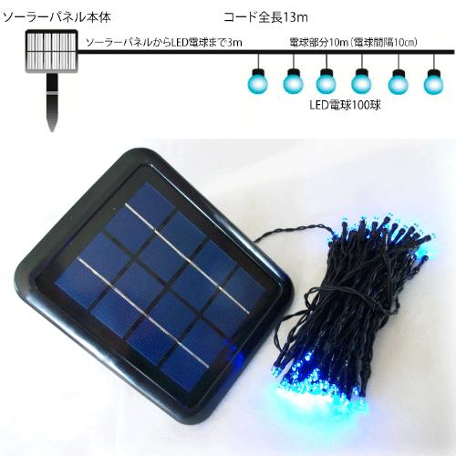 イノシシ被害防止LED通せんぼ改良品