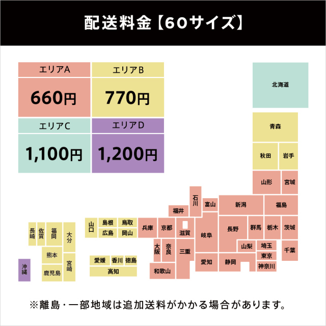 60サイズ商品発送料金