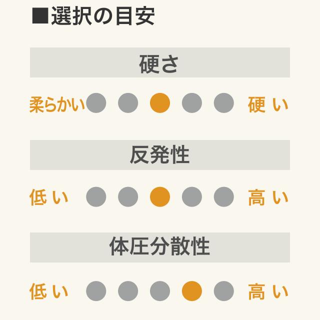 7ゾーン トップマット(上敷きタイプ)
