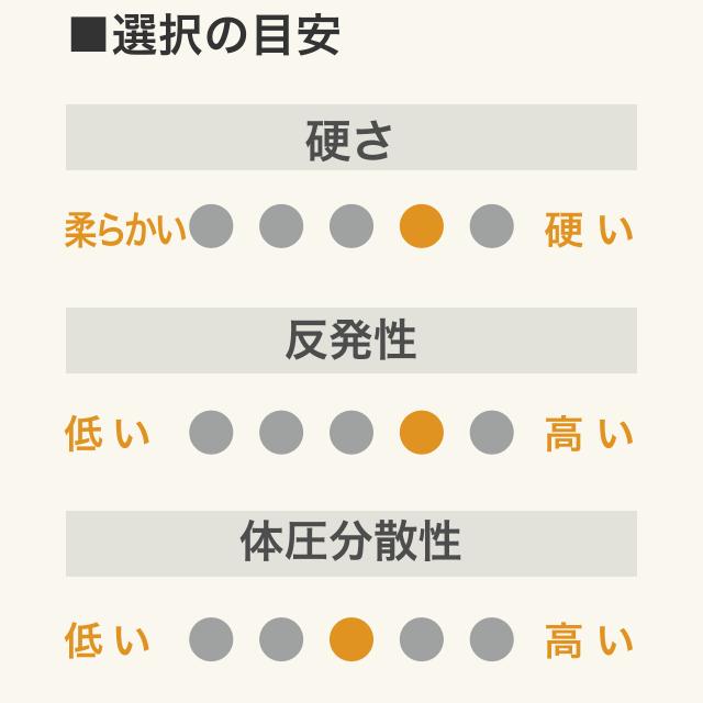 四季具マットレス HOMARE
