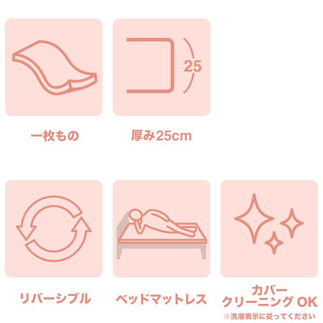 NOZOMIシリーズマットレス/プレミアム