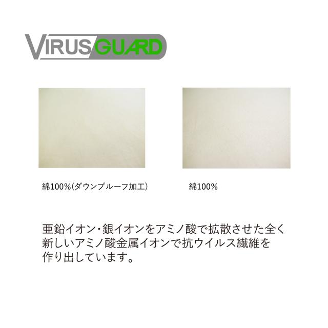 抗ウイルス寝具_繊維