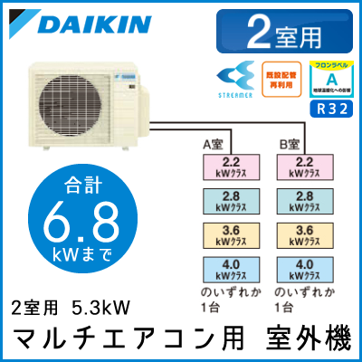 2M53RAV ダイキン マルチ用室外機 【2室用 計6.8kWまで】
