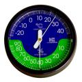 丸型温湿度計