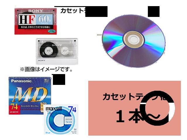写真整理のアルバムコンシェルジュ ダビングサービス