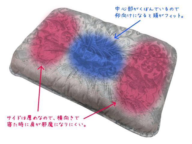 横向き寝兼用枕
