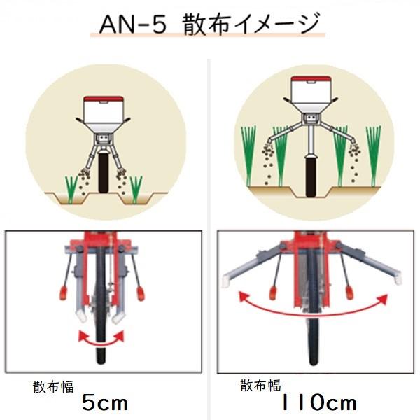 みのる産業 高畝用追肥機 AN-5