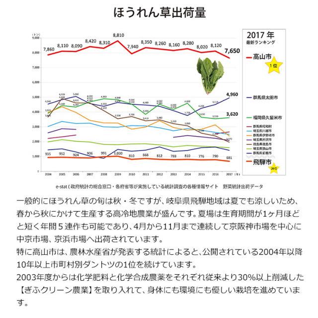 飛騨抹草(ほうれん草パウダー)_05