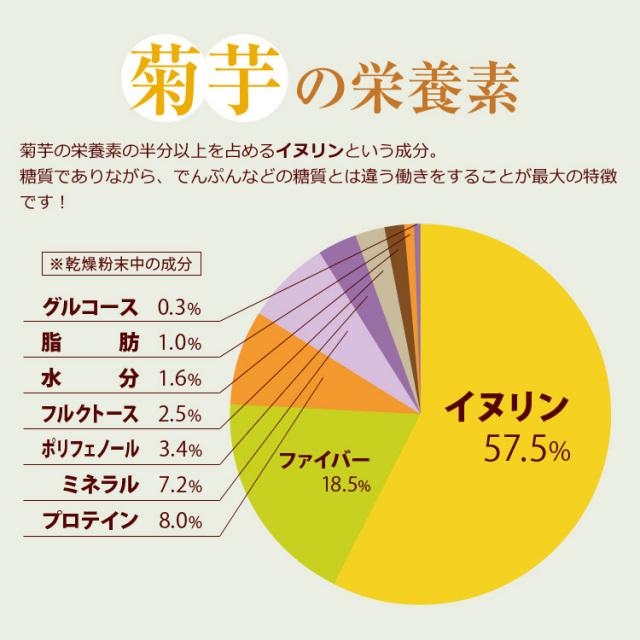 菊芋漬 粕漬_04