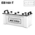 MAC-EB160-T