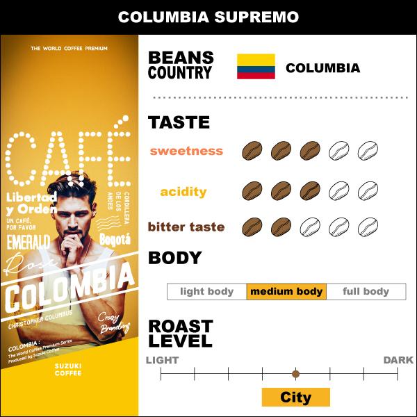 SUZUKI COFFEE 鈴木コーヒー コロンビアSUPREMO