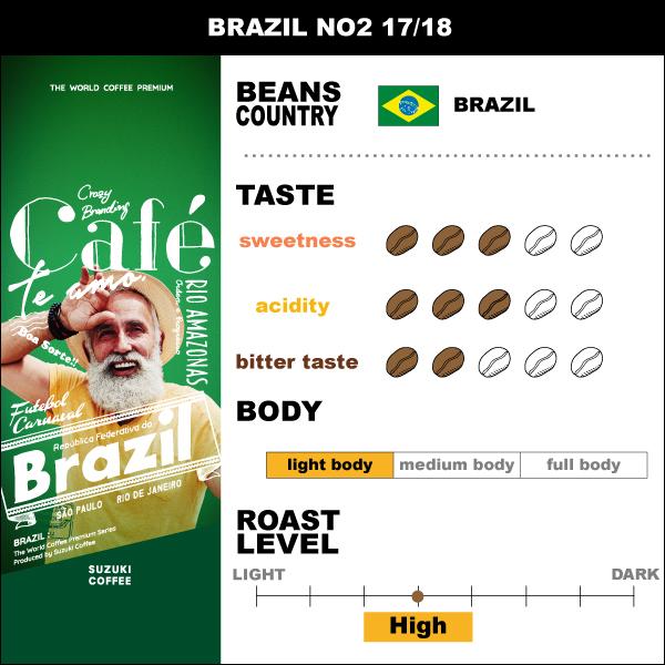 SUZUKI COFFEE 鈴木コーヒー ブラジルNo.2 17_18