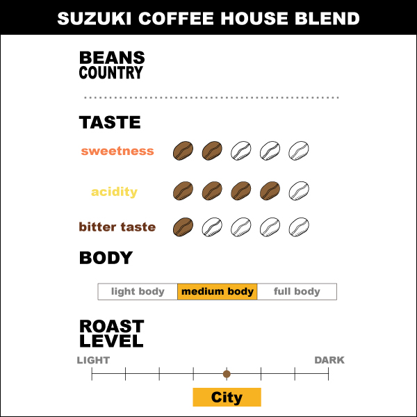 SUZUKI COFFEE 鈴木コーヒー 鈴木コーヒーハウスブレンド[SUZUKI COFFEE HOUSE BLEND] 200g