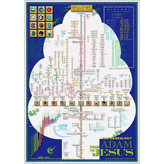 イエス・キリストの系図 A1判