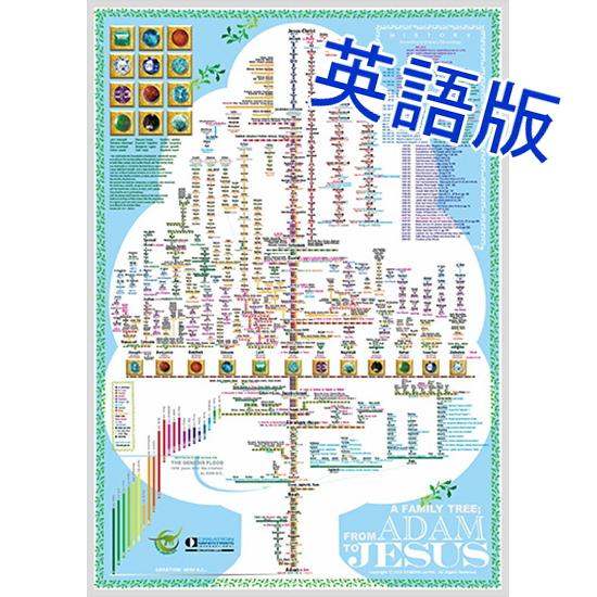 イエス・キリストの系図(英語版)