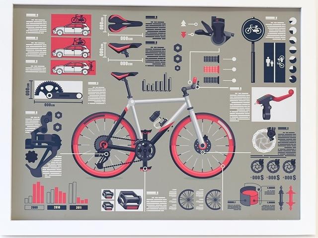 おしゃれ 自転車 アートポスター 額 自転車柄 壁掛け アートパネル アートボード 自転車雑貨 インテリア 自転車モチーフ 北欧 ホワイト