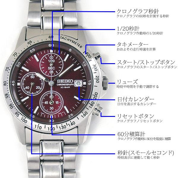 還暦祝い腕時計 【匠の名入れ付】赤色 セイコー クロノグラフ SEIKO SBTQ045